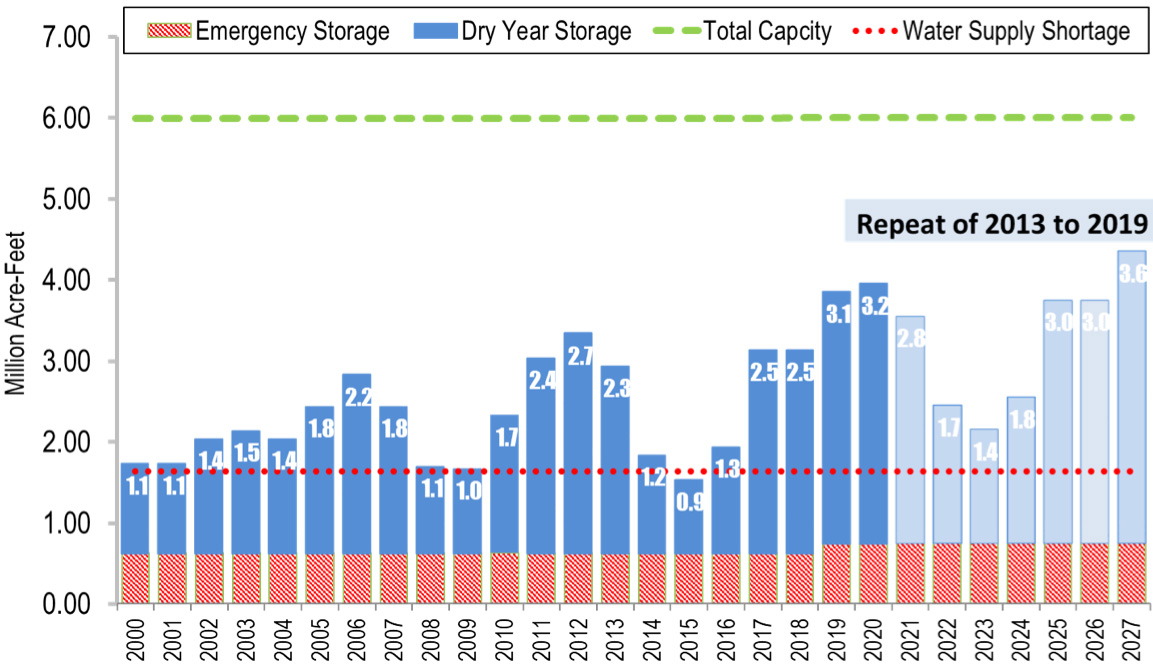 insights-2021feb-water-supply-02